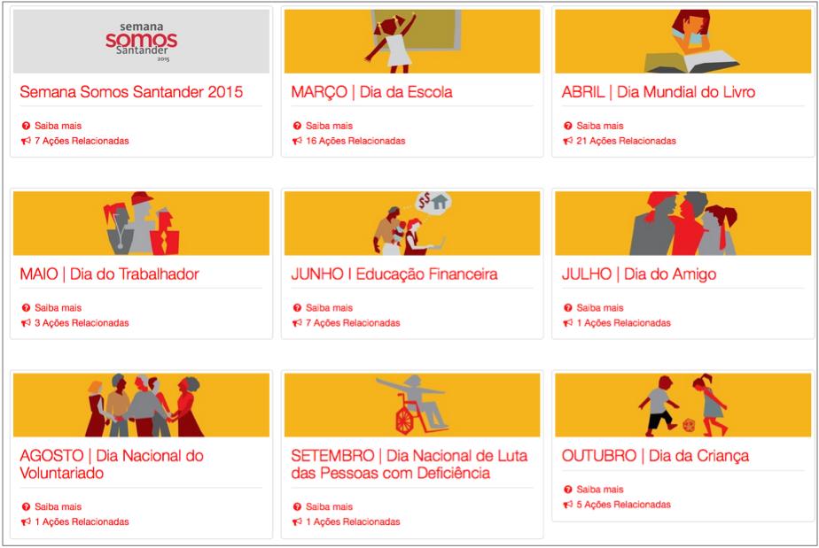 Portal Voluntariado Santander