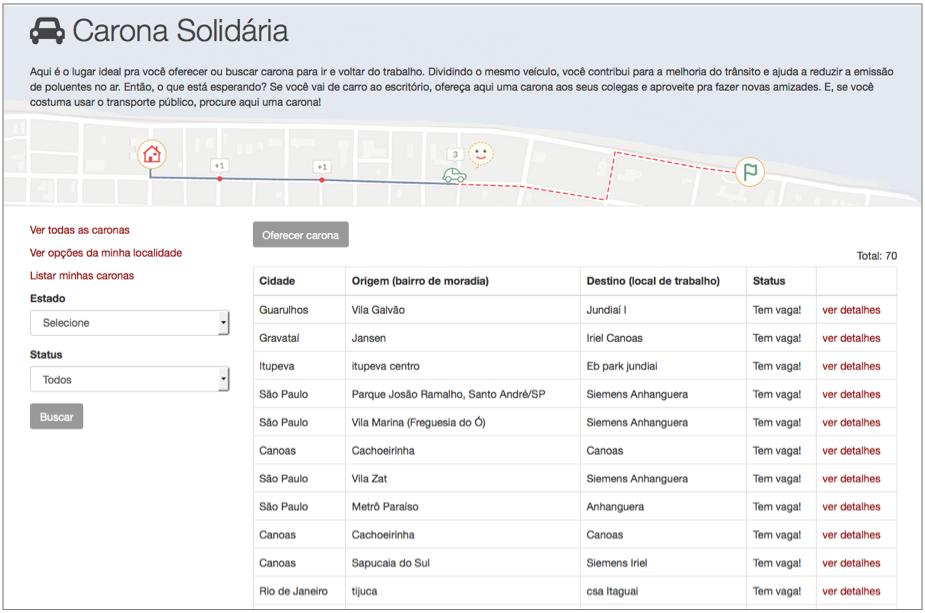 Tela do site de Carona Solidária da Siemens