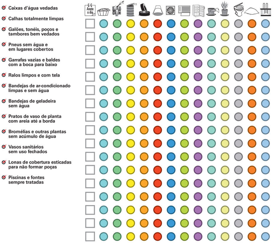 checklist denque