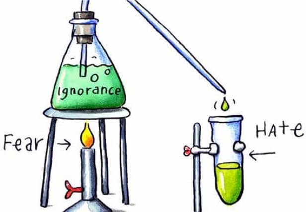 Medo + ignorância = ódio