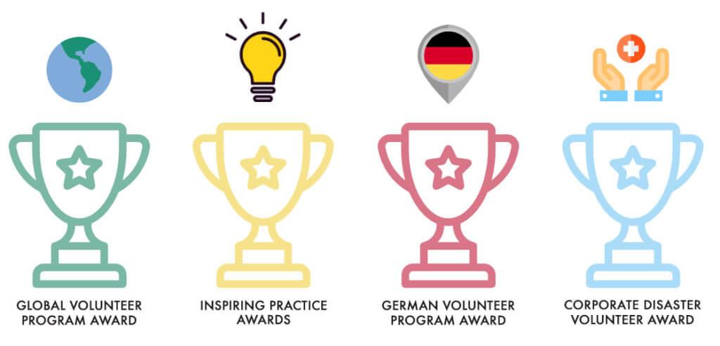 categorias dos prêmios